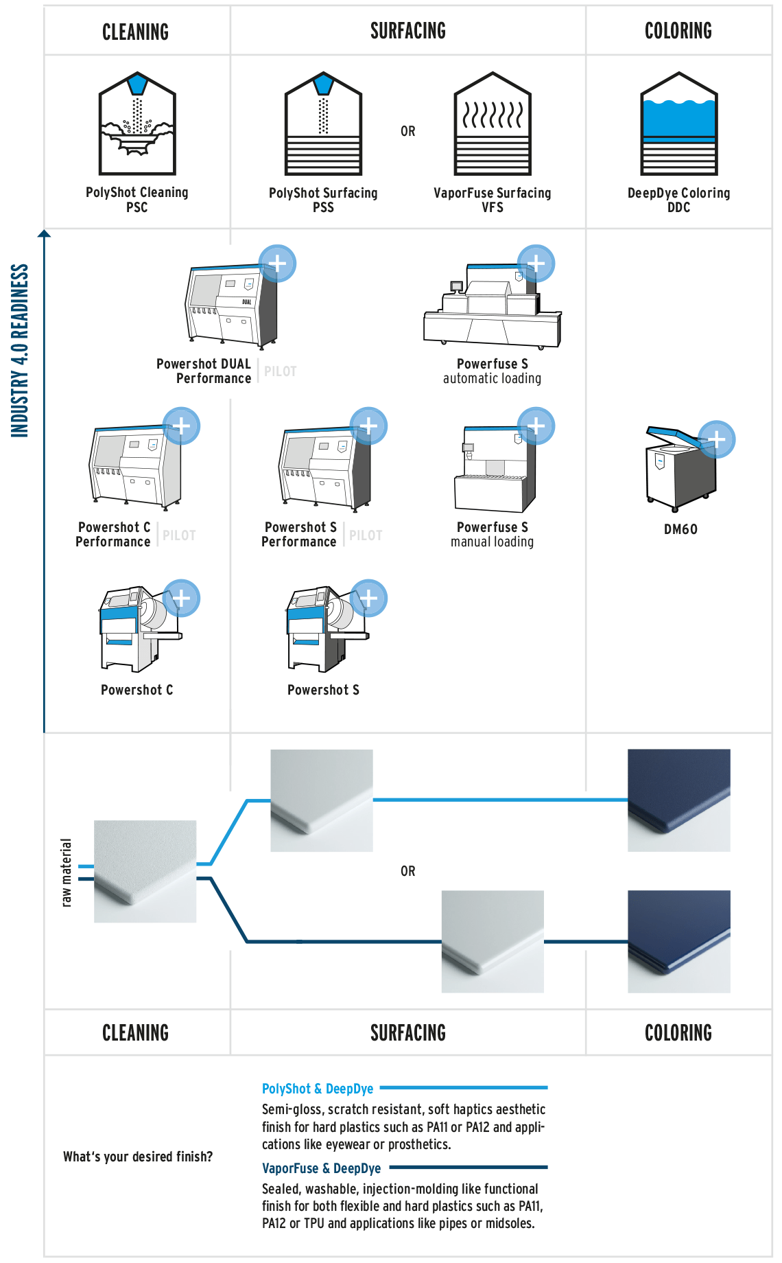 Print-To-Product Workflow